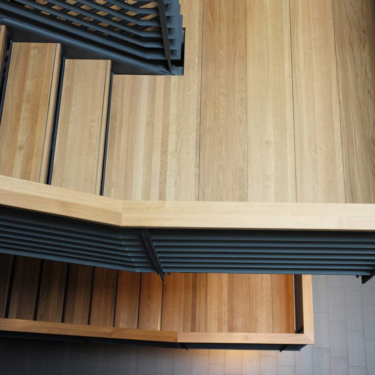 starsnet.de Architektur